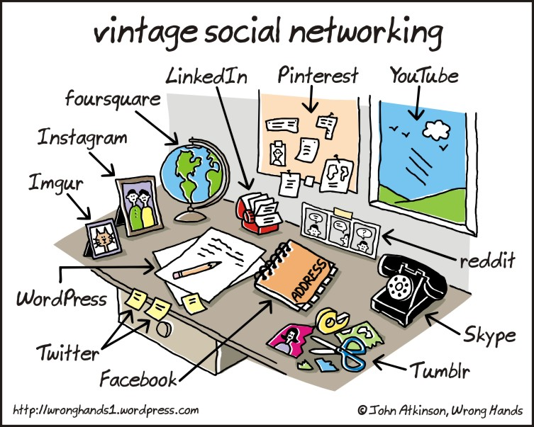 social networking in our lives How has social networking affected society media internet is what is called social networking necessity that they cannot do without in their daily lives.