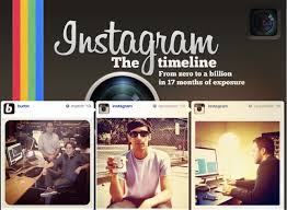 Instagram Company History: The Timeline
